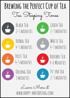 Low FODMAP Diet for Beginners - Are you making the switch to tea, but don't know how to make tea the right way? Check out this chart of tea steeping times and see how we make brewing tea easy! Davids Tea, Cocoa, Tea Facts, Tea Etiquette, Brunch, Fruit Tea, Oolong Tea, Brewing Tea, Tea Blends