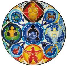 ⊰❁⊱ Mandala ⊰❁⊱  Diosa de los Elementos. Arquetipos para Tierra, Agua, Fuego, Aire, y Espacio. En medio las Diosas son el ciclo de la Luna, y las criaturas de la Tierra: pájaros e insectos, reptiles, peces, y animales, Honrando todas la variedad de Seres, Todas nuestras relaciones.