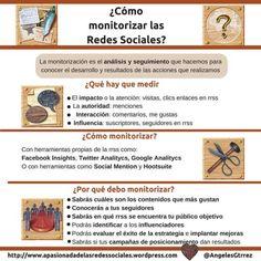 La monitorización en Social Media