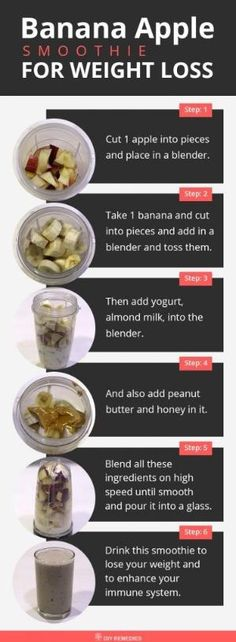 Quick Healthy Breakfast Recipes Weight Loss - Makeup and Hairstyles - Breakfast Smoothie Smoothie Prep, Avocado Smoothie, Smoothie Drinks, Weight Loss Meals, Weight Loss Smoothies, Healthy Smoothies, Healthy Drinks, Losing Weight, Fruit Smoothies