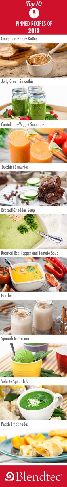 Blendtec's Top 10 Pinned Recipes of 2013 - Paleo Healthy Blender Recipes, Yummy Smoothie Recipes, Healthy Juices, Vegetarian Recipes, Gluten Free Drinks, Incredible Edibles, Healthy Shakes, Fabulous Foods, Blendtec Recipe