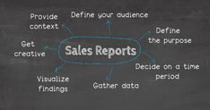 Sales Report Examples & Templates For Daily, Weekly, Monthly Reports Dashboard Ui, Dashboard Design, Sales Report Template, Learn English, Period, Purpose, Templates, Learning, Creative