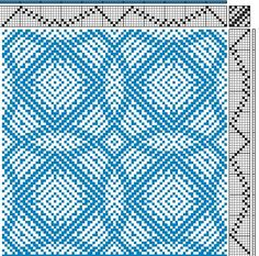 Blog about handweaving group in Nevada County, CA