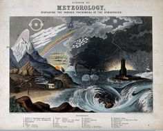 """Ludwig Preyssinger, """"Pictures from meteorology, depicting the different states of the atmosphere"""", Schwäbisch Hall, 1855 (fonte: David Rumsey Map Collection) Science Chart, Pictorial Maps, Wellcome Collection, Old Maps, Art Prints For Sale, Thing 1, Retro, Multimedia, Poster Prints"""