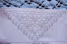 scarve 305 schema