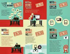 Desmontando 6 mitos sobre Internet #infografia #infographic #Internet