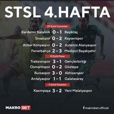 Sportoto Süper Lig İlhan Cavcav sezonunda 4. hafta geride kaldı. Deplasman takımlarının üstünlüğü ile sonuçlanan haftada, liderliği averajla Galatasaray alırken aynı puanla Beşiktaş 2. sırada yer aldı. http://makrobet5.com