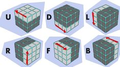 Solving a Rubik's Cube the Easy Way (With Algorithms!) Cool Paper Crafts, Diy Arts And Crafts, Rubiks Cube Patterns, Rubik's Cube Solver, Foto Software, Solving A Rubix Cube, Rubiks Cube Algorithms, Cubes, Games