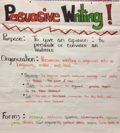 Thoughts of a Third Grade Teacher: Persuasive Writing