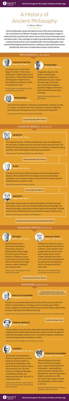 Noet-Infographic_Ancient-Philosophy-2