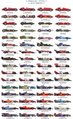 Formula 1 Championship Drivers and their Cars over the years.