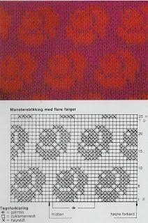 Орнамент* цветы ....................................... - Всем, кто вяжет, дарю старые идеи для новых работ Tapestry Crochet Patterns, Fair Isle Knitting Patterns, Intarsia Patterns, Knitting Charts, Knitting Stitches, Cross Stitch Samplers, Cross Stitch Patterns, Knit Stranded, Mini Christmas Stockings