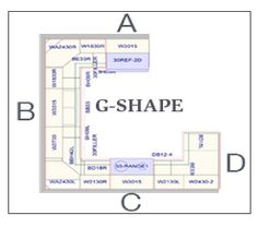 G Shaped Kitchen Layouts image result for 10 x 8 kitchen layout | design ideas | pinterest