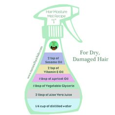 DIY Hair Moisture Mist Hair moisturizer recipe…