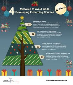 4 Mistakes To Avoid While Developing E Learning Course Prototypes