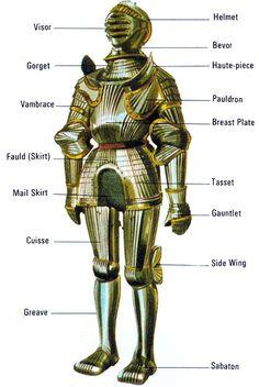 ornate armor feet - Google Search