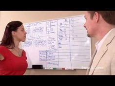 Advanced Numerology Certification Course by Dr. Steve G. Jones - YouTube