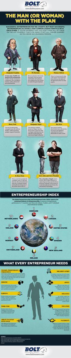 Entrepreneur Infographic. Entrepreneur Magazine presenta las características de algunos de los emprendedores más famosos de Estados Unidos, que cambiaron la forma en que vivimos.