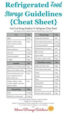 Printable refrigerated food storage guidelines cheat sheet, so you know what to keep versus toss from your refrigerator when you do a big clean out courtesy of Home Storage Solutions 101 Food Storage, Storage Ideas, Freezer Storage, Fruit Storage, Vegetable Storage, Smart Storage, Kitchen Storage, Food Shelf Life, Kitchen Cheat Sheets