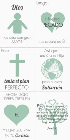 Una forma sencilla de explicar el plan de Salvación, para recordarlo en todo momento.