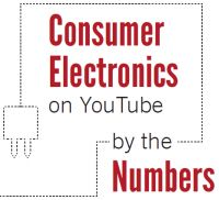 How YouTube is Changing the Way We Research Consumer Electronics [Study]