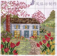 Algunos gráficos de casas