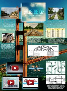 A bridge is a structure built to span physical obstacles such as a body of water, valley, or road, for the purpose of providing passage over the obstacle. There are many different designs that all serve unique purposes and apply to different situations. Designs of bridges vary depending on the function of the bridge, the nature of the terrain where the bridge is constructed and anchored, the material used to make it, and the funds available to build it. #Glogster #Bridge