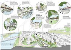 Trenčín – Pohoda City on the River, urban design masterplan, Slovakia Landscape Architecture Design, Architecture Graphics, Architecture Drawings, Concept Architecture, Pavilion Architecture, Architecture Student, Sustainable Architecture, Residential Architecture, Contemporary Architecture