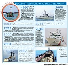 Timeline of the Standoff Chinese Boat, Philippine Star, Water Plants, Timeline, Philippines, Politics, China, News