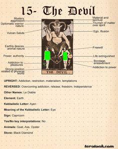 The Devil Tarot Card Meaning Tarot Interpretation, The Magician Tarot, Tarot Cards For Beginners, Tarot Card Spreads, Tarot Astrology, Tarot Major Arcana, Tarot Card Meanings, Charts, Witchcraft
