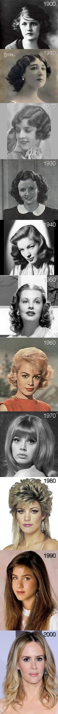 evolution of women's hairstyles. See the parts down the middle and side switching back and forth nearly every decade.