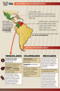 Venezuela: ¿Quiénes emigran y por qué? (INFOGRAFÍA) | RNV – Radio ...