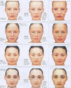 Countour for your face shape