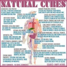 Paleo health natural cures