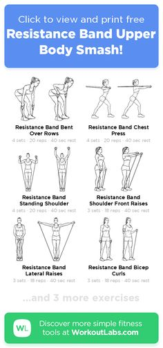 upper body workout at home with bands Upper Body Kettlebell Workout, Upper Body Strength Workout, Upper Body Hiit Workouts, Upper Body Workout For Women, Body Workout At Home, At Home Workouts, Upper Body Exercises, Workout Women, Workout Exercises