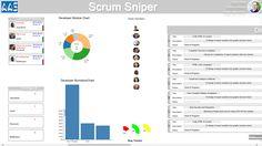 SCRUM Developer Dashboard Task Details