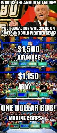 USMC Budget