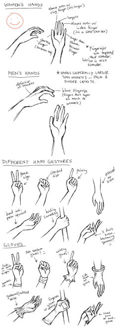 How to Draw Hands and Gloves