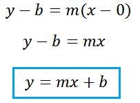 Ecuación de la recta5