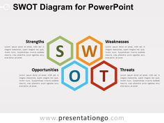 297 best powerpoint diagrams images in 2019