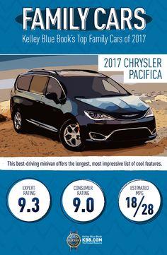 2017 Chrysler Pacifica Best Family Cars, Chrysler Pacifica, Kelley Blue, Blue Books, Latest Cars, Marketing