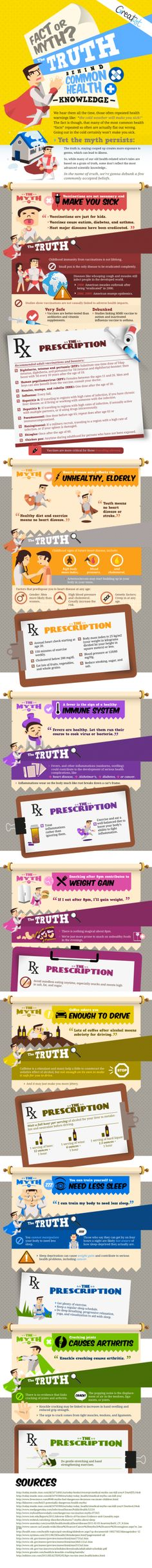 The team at Greatist has created an infographic that debunks myths relating to common health knowledge. One myth that I can't believe isn't true is the common belief that cracking your knuckles and other joints is linked to arthritis Fitness Nutrition, Health And Nutrition, Health Exercise, Nutrition Guide, Sports Nutrition, Health Care, Health Literacy, Fitness Motivation, How To Create Infographics