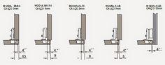 Dobradiças de Caneca (Parte III): Tipos de calços, aplicações e regulagem na montagem de móveis ~ Montagem de Móveis POM: (011) 4118-6437 São Paulo SP Brasil