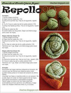 http://irkachan.blogspot.com.es/2013/01/comida-al-crochet-parte-1.html