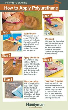 DIY Tutorial: How to Apply Polyurethane. Oil-based polyurethane varnish brings out wood's natural beauty. Very helpful.