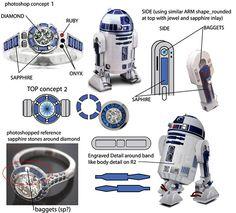 Star Wars – Anel de Noivado R2-D2 | Garotas Nerds