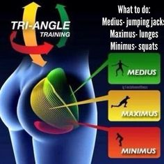 Butt workout for bodacious bootys. There's a great program that works ALL these muscles. It works that BOOT-AY! Email me for more details mailto:krow1225@g..., or .