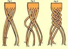 here are the directions to the five strand braid that i pinned a moment ago..