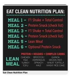 Weightloss with Herbalife Herbalife Protein, Herbalife Shake Recipes, Herbalife Weight Loss, Protein Shake Recipes, Herbalife Nutrition, Protein Snacks, Herbalife Meals, Herbalife Products, Protein Smoothies