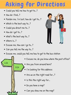 Asking for and Giving Directions in English ⬇️ - Useful English Phrases English Learning Spoken, Teaching English Grammar, English Writing Skills, English Language Learning, English Lessons, French Language, Learning Spanish, French Lessons, German Language
